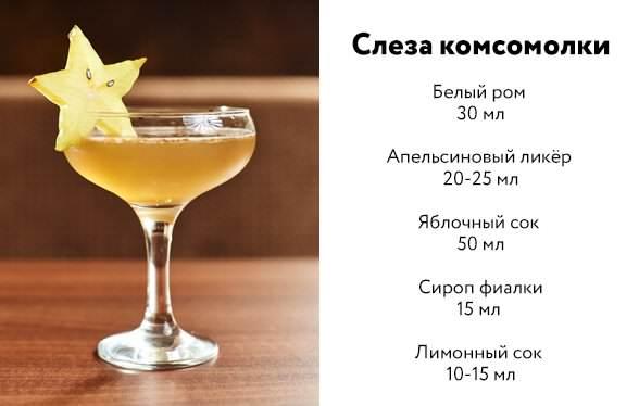Faktyczne Łzy Komsomołki