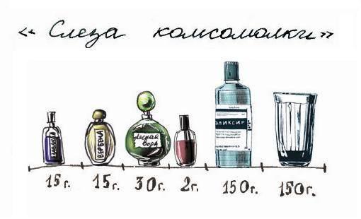Przepis na Łzy Komsomołki