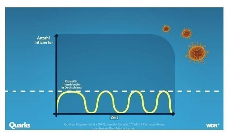 Wykres.4